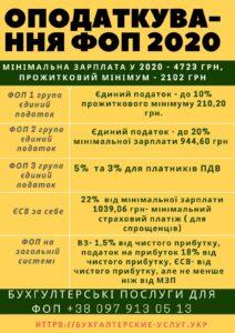 налогообложение фоп 2020
