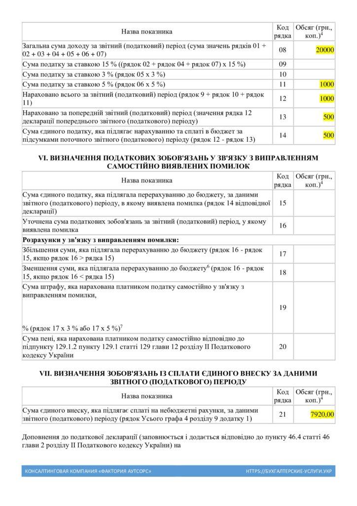 ликвидационный отчет фоп 2021 (3)